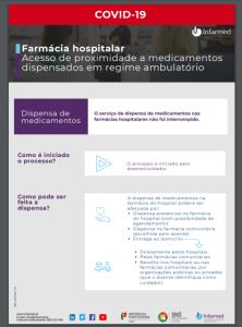medicação hospitalar 1