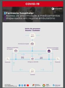 medicação hospitalar2